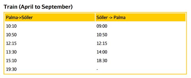 Soller Train Schedule